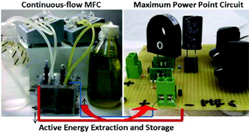 Diagram: Active energy extraction and storage