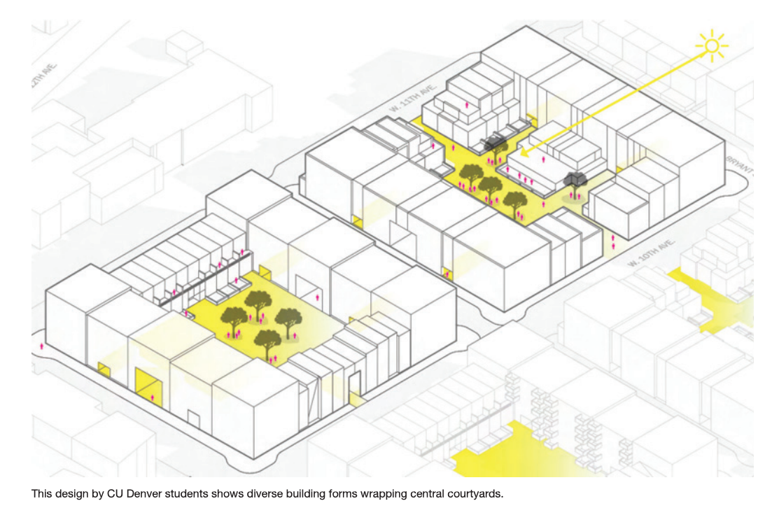Rendering of building forms wrapping around two central courtyards