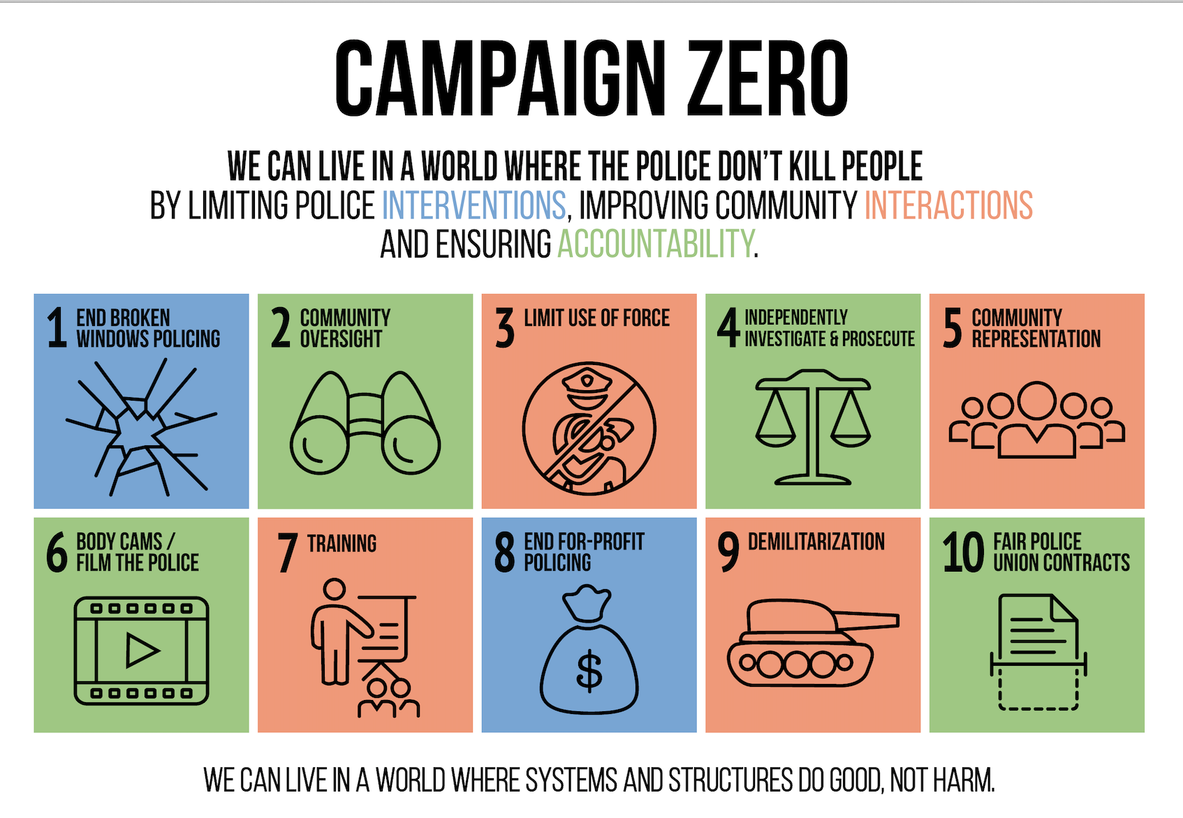 #8cantwait list by Campaign Zero